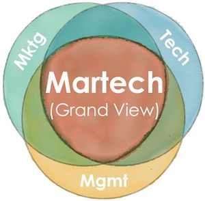 Martech is the way to Digital Success