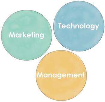 Marketing Technology and Management