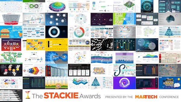 The Stackies 2018: Marketing Tech Stack Awards are open for entries!